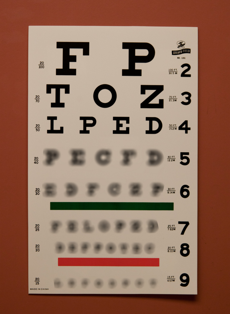 What To Expect During A Routine Eye Exam The Eye Institute